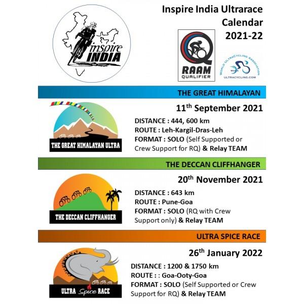 Inspire India Pre-Race Registration